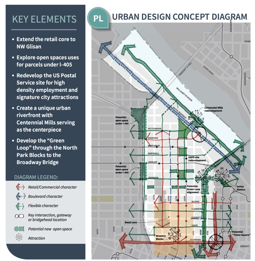 PDX Pearl District Concept Diagram